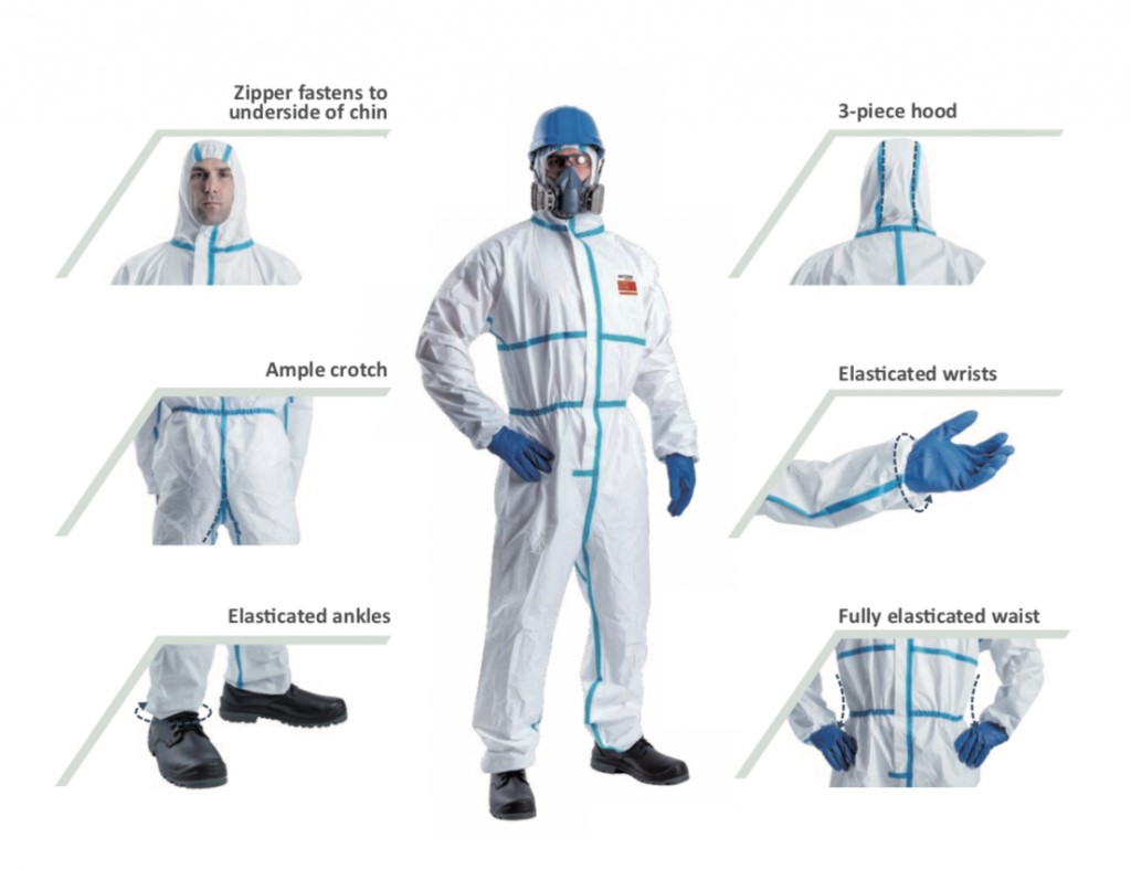 High quality medical isolation and pollution prevention protective suit